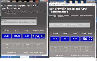 Beat google chrome speed